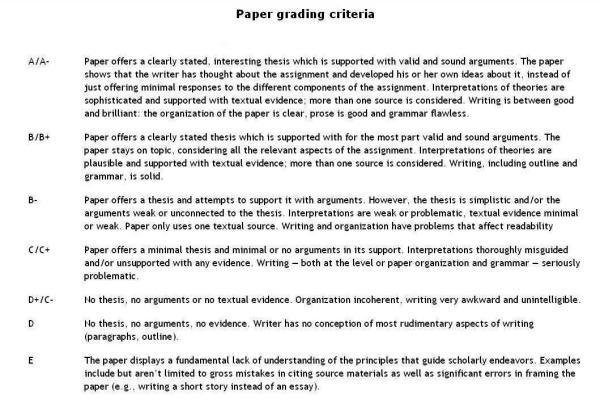 Classic Paper Grading Criteria